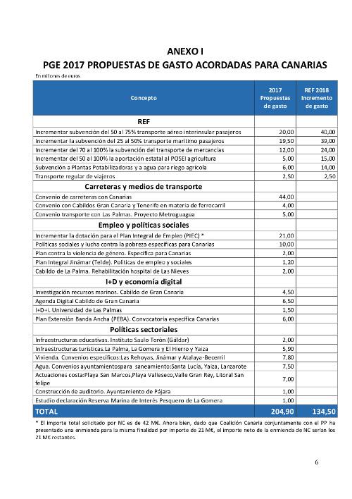 Modelo presupuesto reforma vivienda great much action and - Ejemplo presupuesto reforma vivienda ...